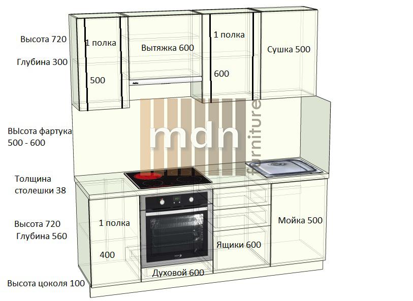 кухня шкаф купе эконом